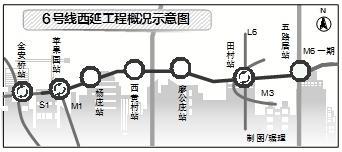 6号线西延段8号线南段昨起空载试运行